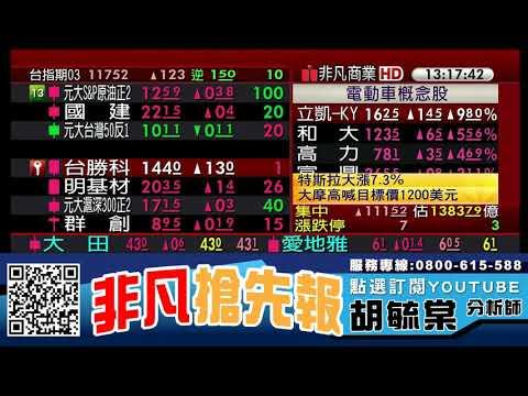 旺宏(2337)爆20萬張大量下跌 後續如何掌握? 20200219