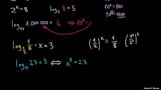 Primeri logaritmov 1