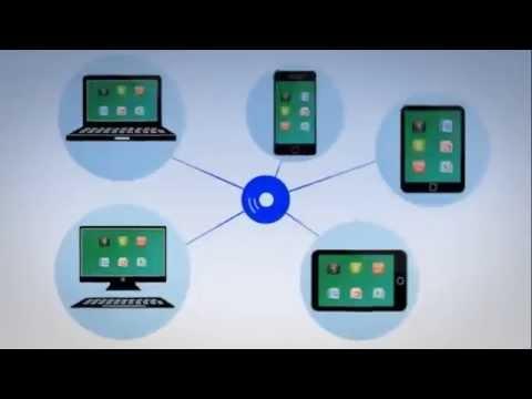 ICT-Cloud.com ® Cloud Desktops