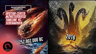 Urutan Cerita Monsterverse Timeline - Part 1