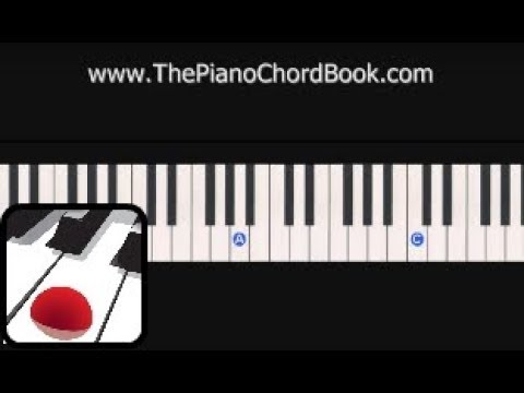 fur elise how to play on piano tutorial