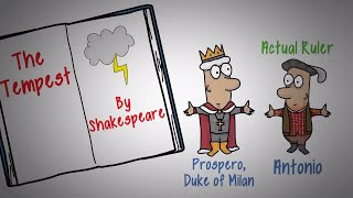 THE TEMPEST BY SHAKESPEARE - SUMMARY, THEME, CHARACTERS & SETTING