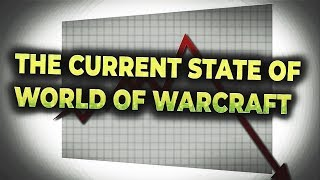 The Current State of World of Warcraft.. - YouTube