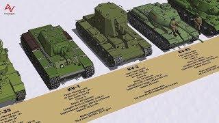 WW2 Soviet Union Tank Type and Size Comparison 3D