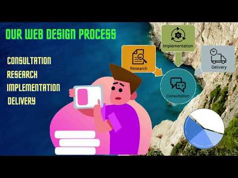 Vaughan Web Design and Website Development Company