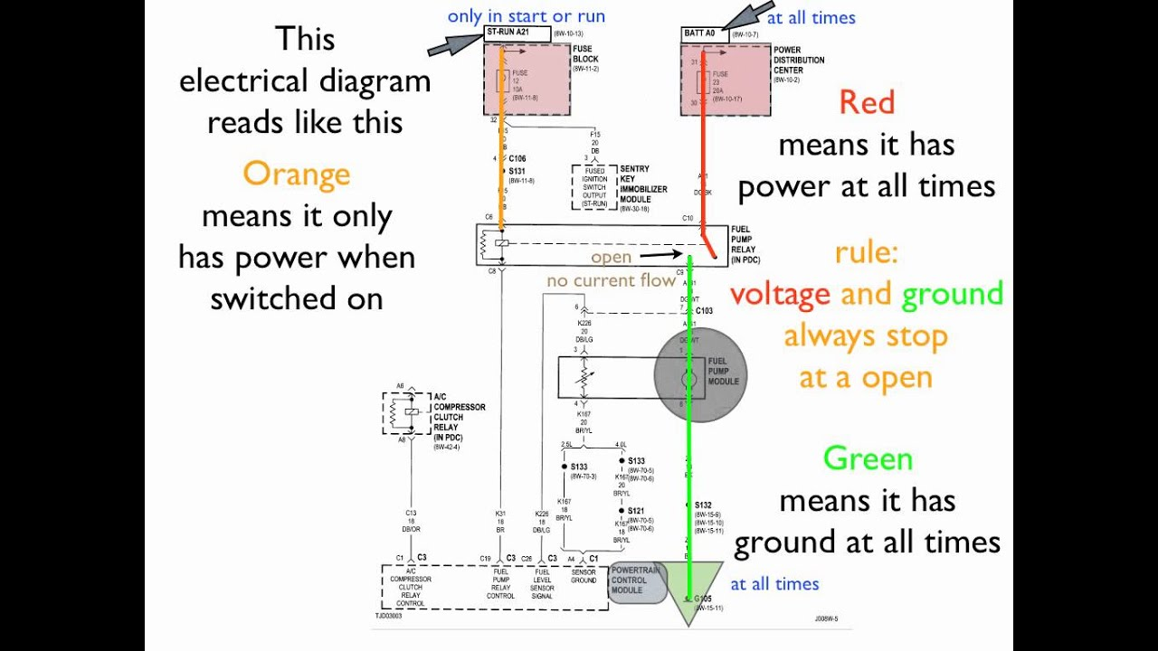 How To Read An Electrical Diagram Lesson  1
