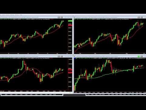 DIG MTF MA Indicator for TradeStation