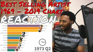 Best-Selling Music Artists 1969 - 2019 REACTION | DaVinci REACTS