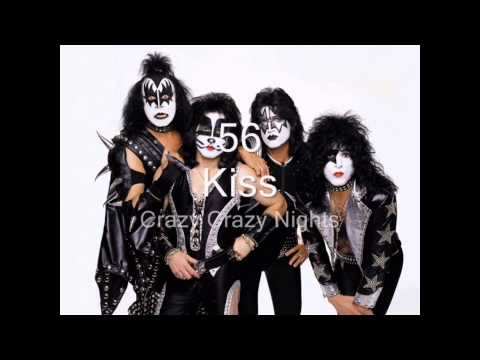 Top 100 Rock/Hard Rock Songs