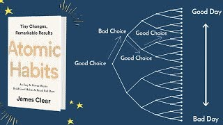 BEST Book on Building New Habits - Atomic Habits Book Summary [Part 1]