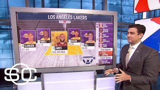 Lakers' focus should be on LeBron James | SportsCenter | ESPN