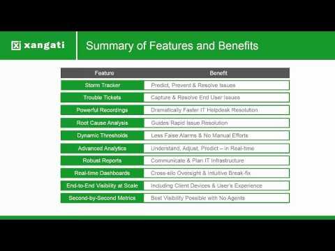 Xangati Product Overview