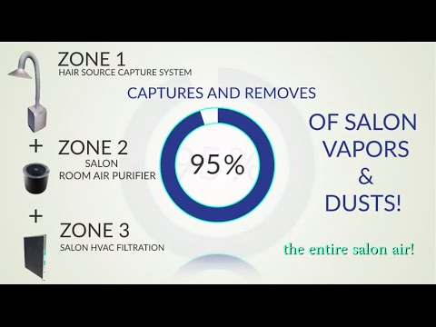 How to Improve Indoor Air Quality for Hair Salons - Keratin Smoothing Treatments