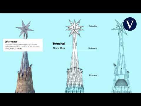 El terminal de la torre de la Mare de Déu de la Sagrada Familia