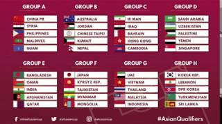 Lịch thi đấu bóng đá nam vòng loại World Cup 2022   vòng loại thứ 2 của đội tuyển VN trong năm 2020