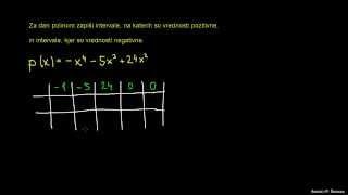 Interval polinoma 2