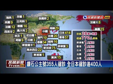 中國境內武漢肺炎確診破7萬例 逾1700死-民視新聞