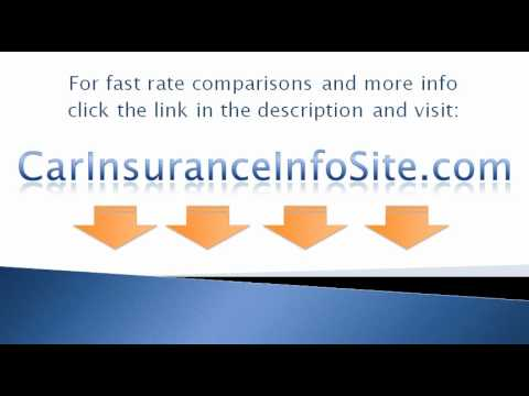 (Car Insurance Companies) - How To Find Best Car Insurance