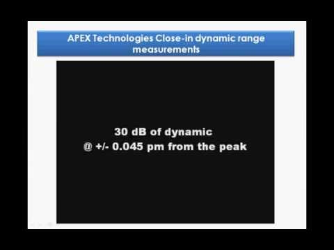 Optical spectrum analyzer with an Ultra High Close in Dynamic range