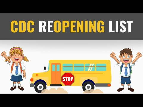 CDC Guidelines for Reopening Schools | CDC School Reopening Plans: Detailed List | Videonium Tips