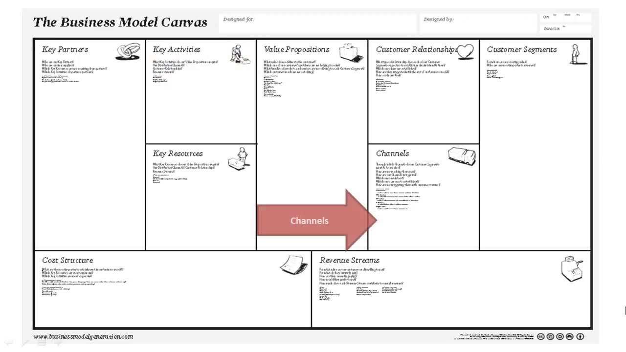 Business plan canvas explain thesaurus