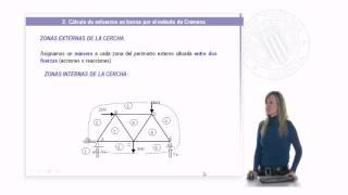 Resolución de cerchas planas por el método de Cremona |  | UPV