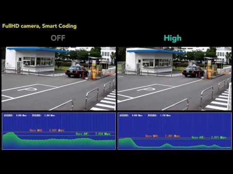 Panasonic Smart Coding Technology   Full HD camera, DayGate