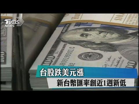 台股跌美元漲 新台幣匯率創近1週新低