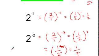 Evaluating Indices