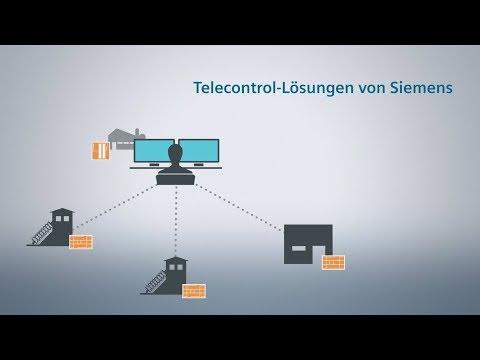 Telecontrol - Effiziente Fernwirktechnik für Ihre Anlagen