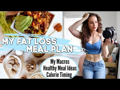 WEIGHT LOSS MEAL PLAN | Healthy Meal Ideas to Lose Fat