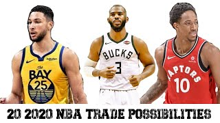 20 NBA Trades that could happen before the 2020 Trade Deadline