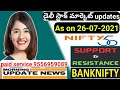 daily stock market updates in telugu|stock market updates|as on 26-07-2021 morning update 9556959089