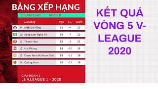 Kết quả vòng 5 V-League 2020 | Nam Định trụ hạng thần kỳ | Bảng xếp hạng V-League 2020