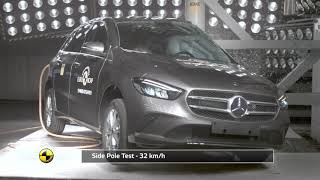Euro NCAP Crash Test of Mercedes-Benz B-Class 2019
