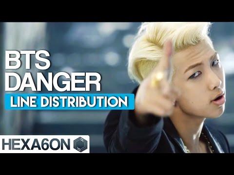 BTS - Danger Line Distribution (Color Coded)