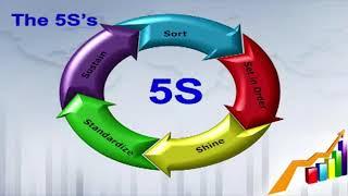 Mô hình doanh nghiệp thành công trong việc áp dụng công cụ lean, TPM, KPI, 5S