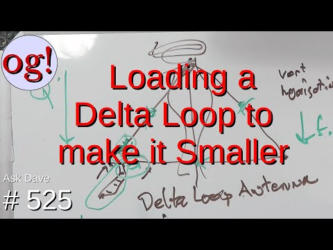 Loading a Delta Loop to make it Smaller (#525)