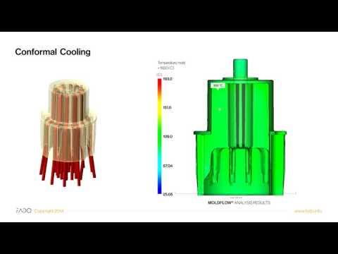 Case Study 4   Roller tube motor adapter
