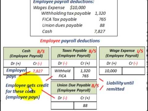 Before Payroll Part 5: Setting up Payroll Accounts in QuickBooks