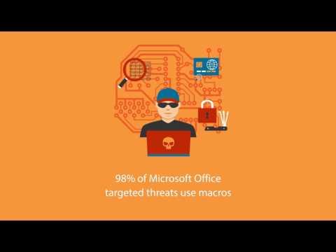 Lan Infotech | Ransomware | (954) 717-1990