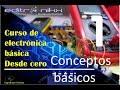 Videos de Capacitacion
