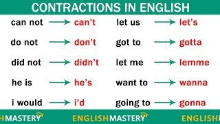 70+ Contractions Every English Intermediate Learner Must-Know