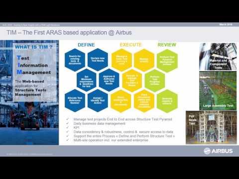 Témoignage d'Airbus : sur l'utilisation de la solution PLM d'Aras