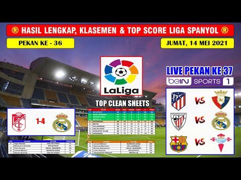 Hasil Liga Spanyol Tadi Malam ~ GRANADA VS REAL MADRID Laliga Spanyol 2021