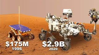 Perseverance Rover and Other Spacecraft Currently on Mars