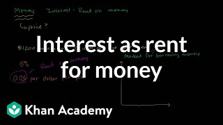 Interest as Rent for Money