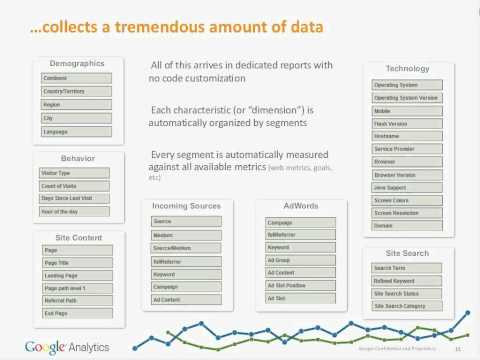 Analytics for Agencies #6 - Measuring Customer Engagement
