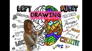 How to Draw Better with the Right Side of the Brain - Drawing Behind the Scenes