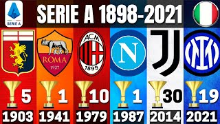 SERIE A 🇮🇹 • ALL WINNERS 1898 - 2021 | INTER 2021 CHAMPION